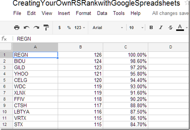 How To Create Your Own Relative Strength Ranking Using Google