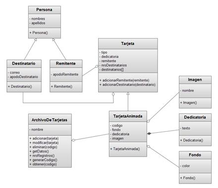 MisTarjetas (diagrama de clases)