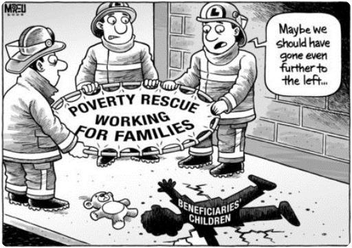 políticas pobreza