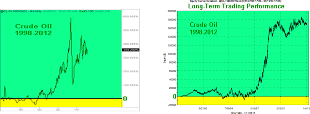 OIL-Long-Term-Graphs_thumb2
