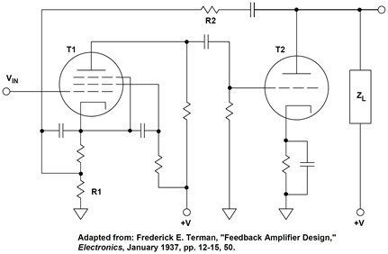 A 1937 vacuum tube feedback circuit designed by Frederick E. Terman, using current feedback to the low impedance input cathode (adapted from Reference 2)
