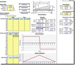 Analisis y calculo de vigas simples y continuas de varios tramos