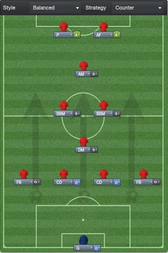 FM 13 Tactics