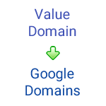 value-google