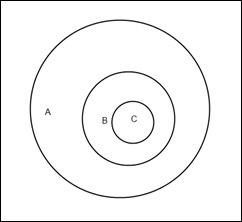 Euler ABC