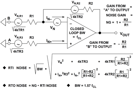 Op amp noise model for single pole system