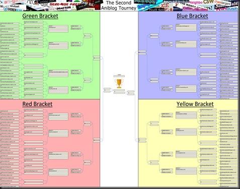 aniblog-tourney-20121