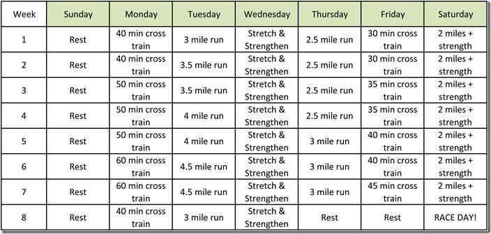 10 K training schedule