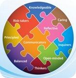 learner_profile