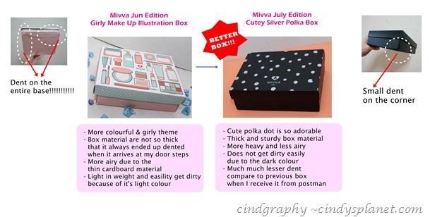 Mivva Box