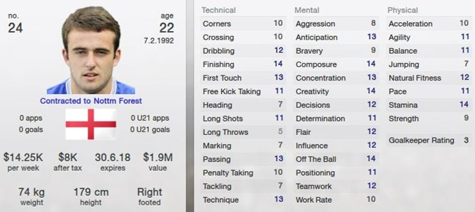 Jose Baxter in Football Manager 2013