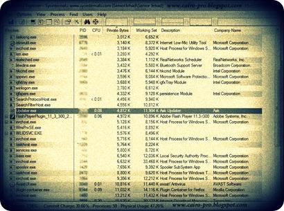 Process Explorer v15.21