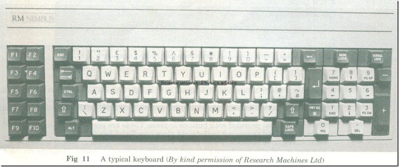 Input at Terminals and Microcomputers KEYBOARDS