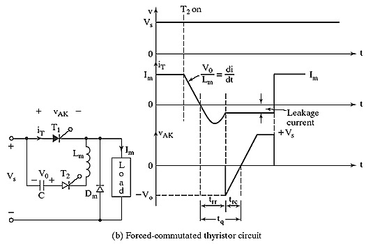 Forced Commutated Thyristor Circuit