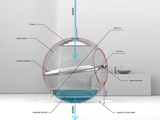 Esfera de banho 02