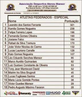 www.judo.org.br - Rank Anual 2014 - Especial - Out-2014