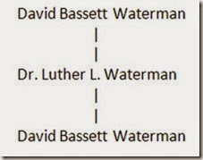 David Bassett Waterman Diagram 14pt 3