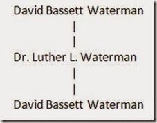 David Bassett Waterman Diagram 14pt 3