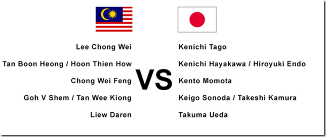 Malaysia vs Japan - Thomas Cup Final 2014 lineup