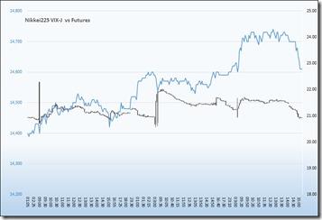05-26-14-Chart-2