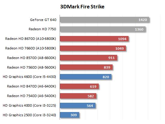 3dmark-Fire Strike