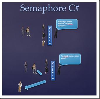 Semaphore_2