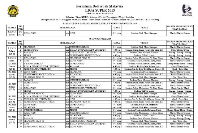 Berikut pula adalah jadual penuh Liga Super 2013