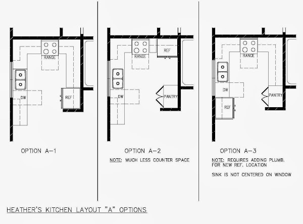 Kitchen Design Layout Ideas Kitchen Layout Ideas