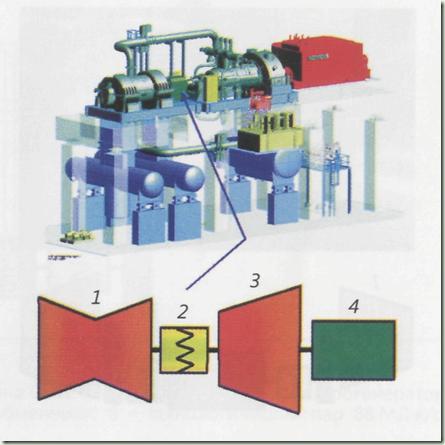 Общий вид и схема ТЭЦ Lappeenranta