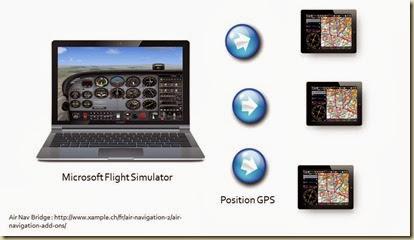 Atelier iPad au sol et en vol v1