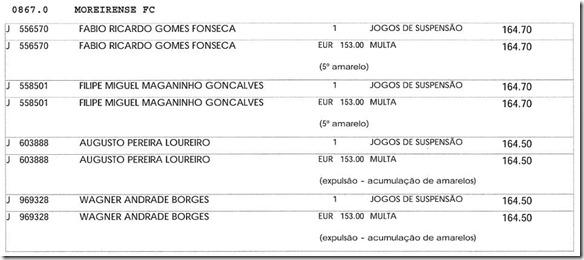 Moreirense 14_1_2013