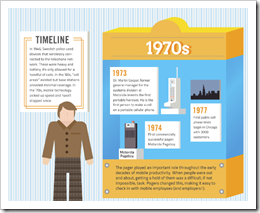 Phone-History-MobileSpoon