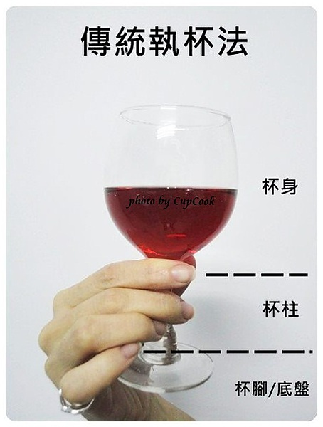葡萄酒酒杯拿法 wine glasses (3)