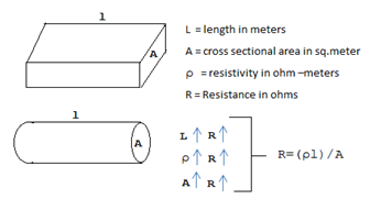 an investigation on the factors that affects the resistance of a wire Factors affecting the resistance  objective: discover what parameters affects the resistance, r, in a circuit  select resistance in a wire.