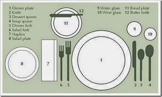 table settings layout