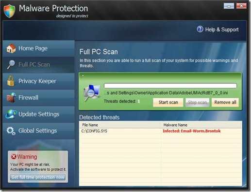 Malware-Protection