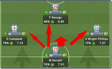 Attacking directions, Football Manager 2012 tactics