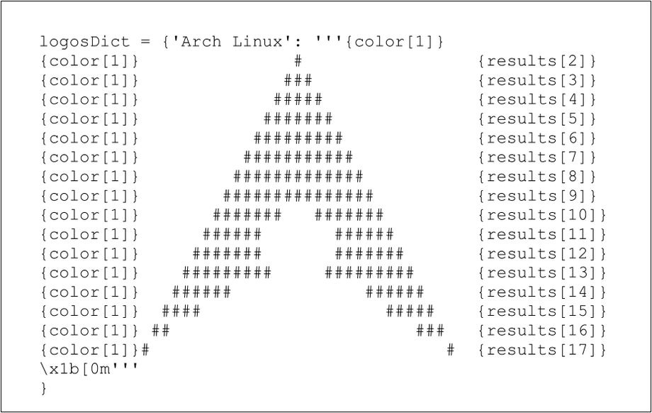 Arch Linux logo da terminale