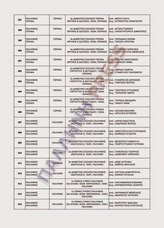 Εκλογικά-Τμήματα-Δήμου-Παλλήνης2015_002