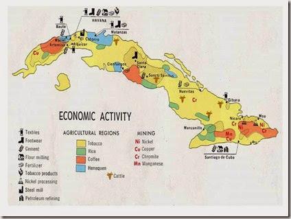 Actividad economica cubana