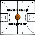 Basketball Coach Diagram icon