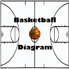Basketball Coach Diagram icon