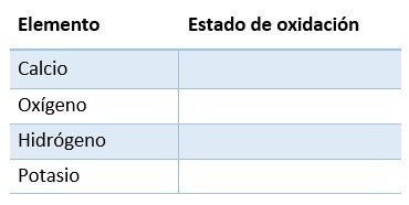 Ejercicios de número de oxidación