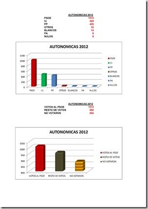 datos_ultimas_elecciones_Página_2