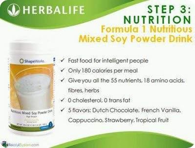 Herbalife (F1 Shake)