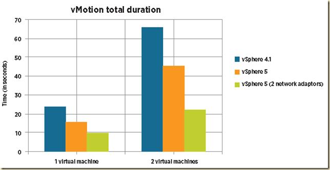vmotion-04