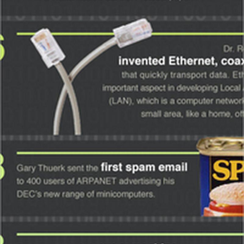 [Infografía] La historia del Internet
