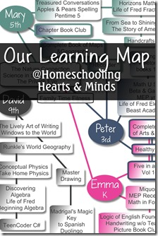 Our 2014-2015 Learning Map @ Homeschooling Hearts & Minds