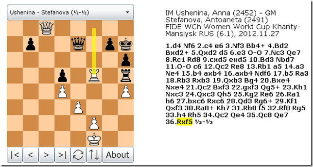 First Game, Finals, Ushenina vs Stefanova, Womens World Chess Championship 2012, Khanty-Mansiysk Russia
