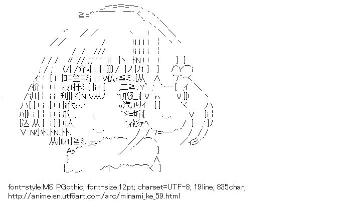 Minami-ke,Minami Kana